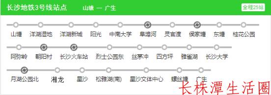 3号线站点介绍