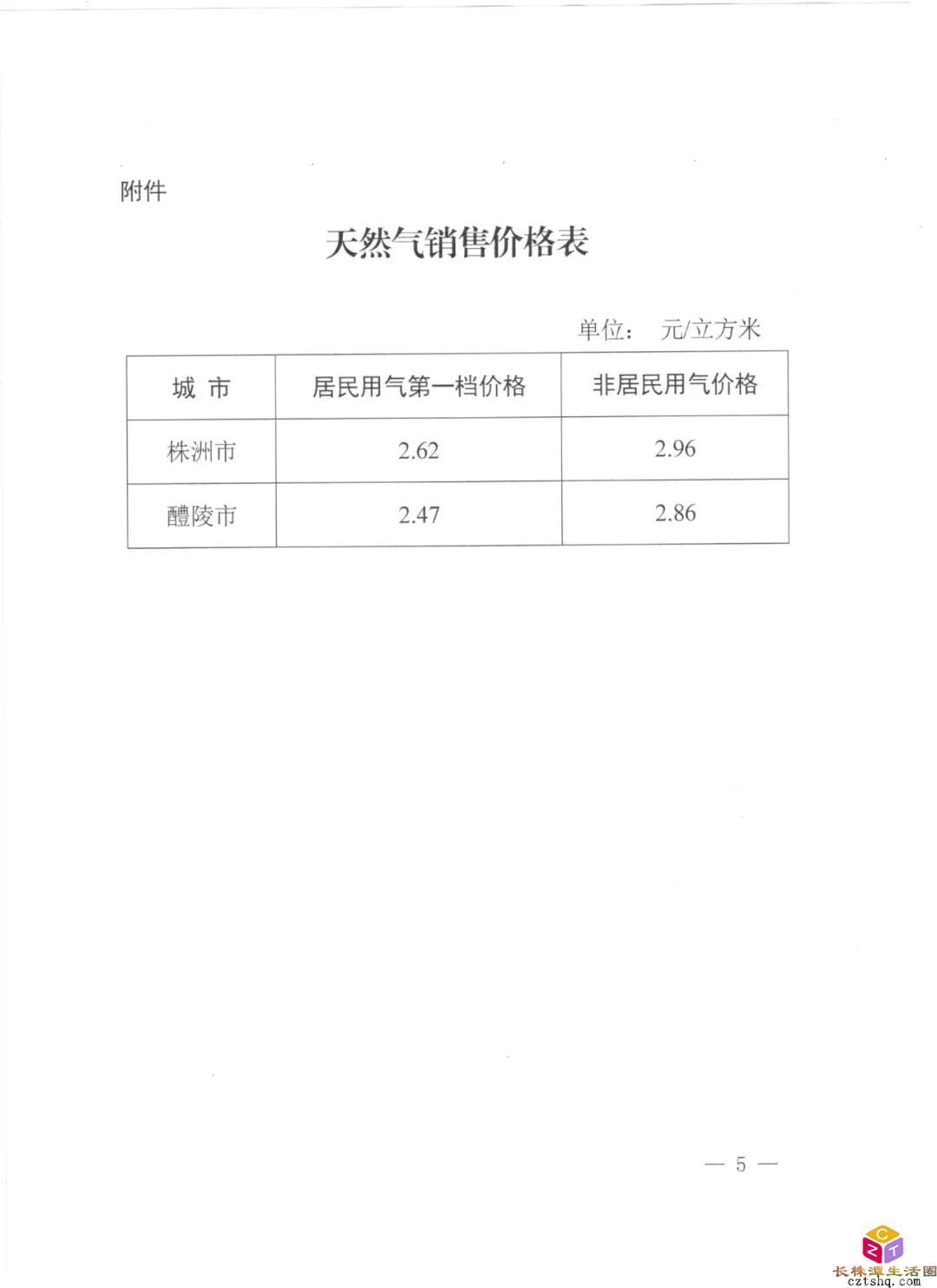 9月1日起株洲市天然气将实行分三档阶梯收费