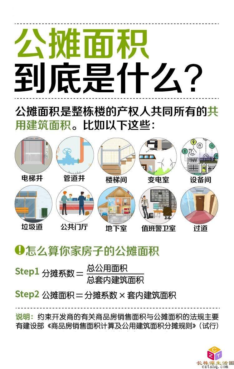 """长株潭地区买房公摊面积有哪些""""坑"""""""