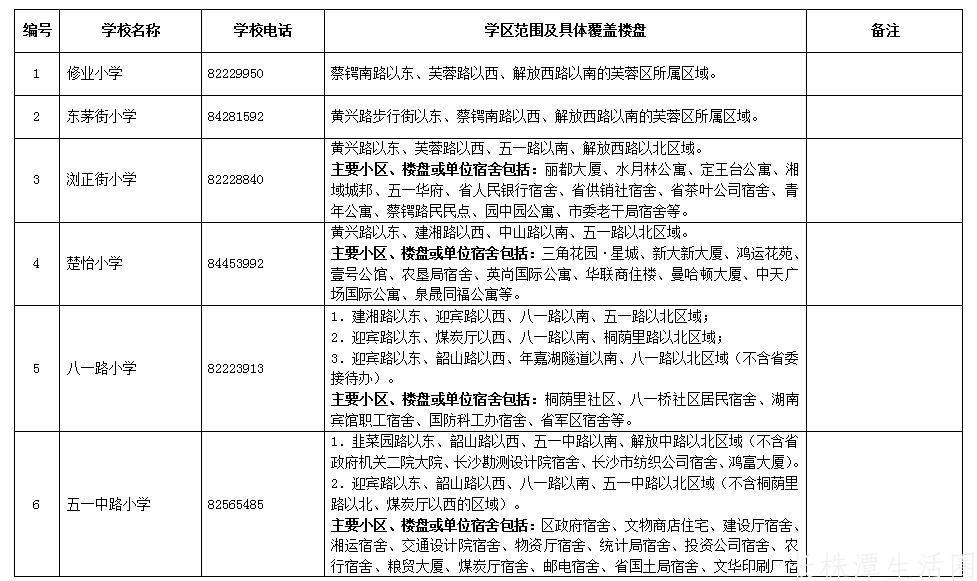 长沙市2019最新学区划分范围及覆盖楼盘
