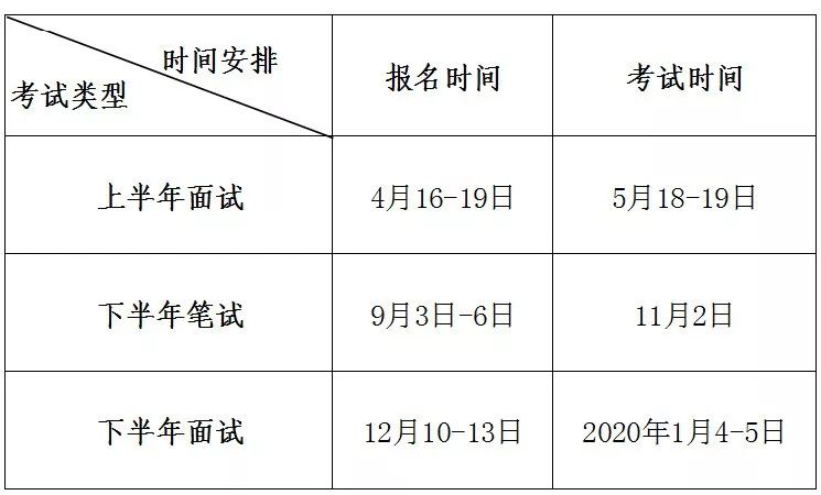 湖南省中小学教师资格考试重大变化,考生请注意